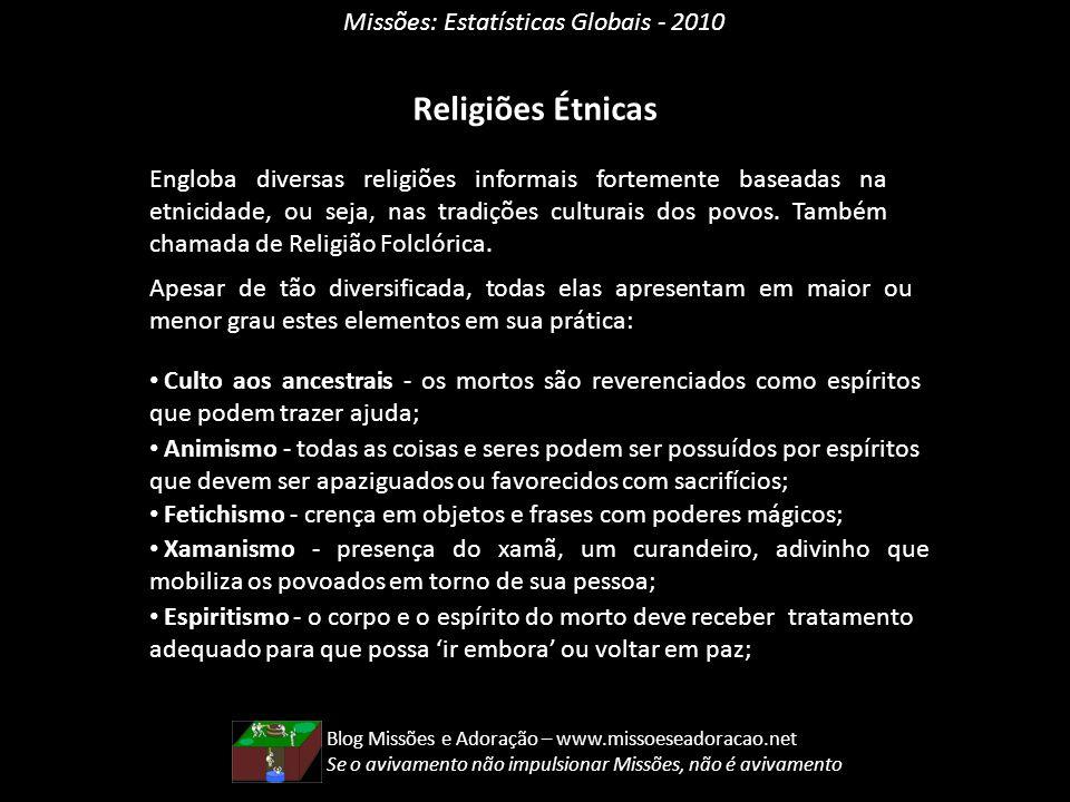 Missões: Estatísticas Globais - 2010 Religiões Étnicas Engloba diversas religiões informais fortemente baseadas na etnicidade, ou seja, nas tradições