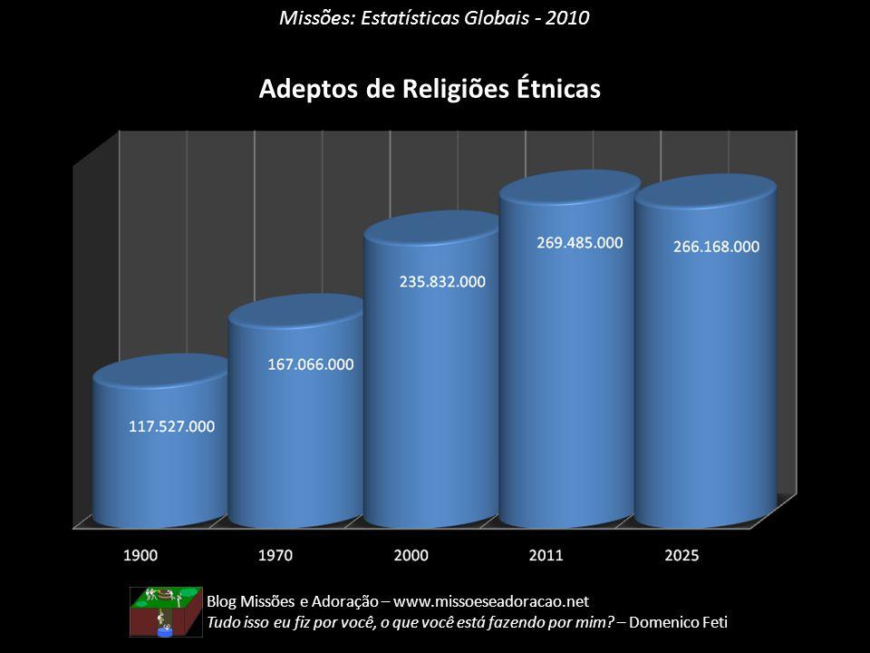 Missões: Estatísticas Globais - 2010 Adeptos de Religiões Étnicas Blog Missões e Adoração – www.missoeseadoracao.net Tudo isso eu fiz por você, o que