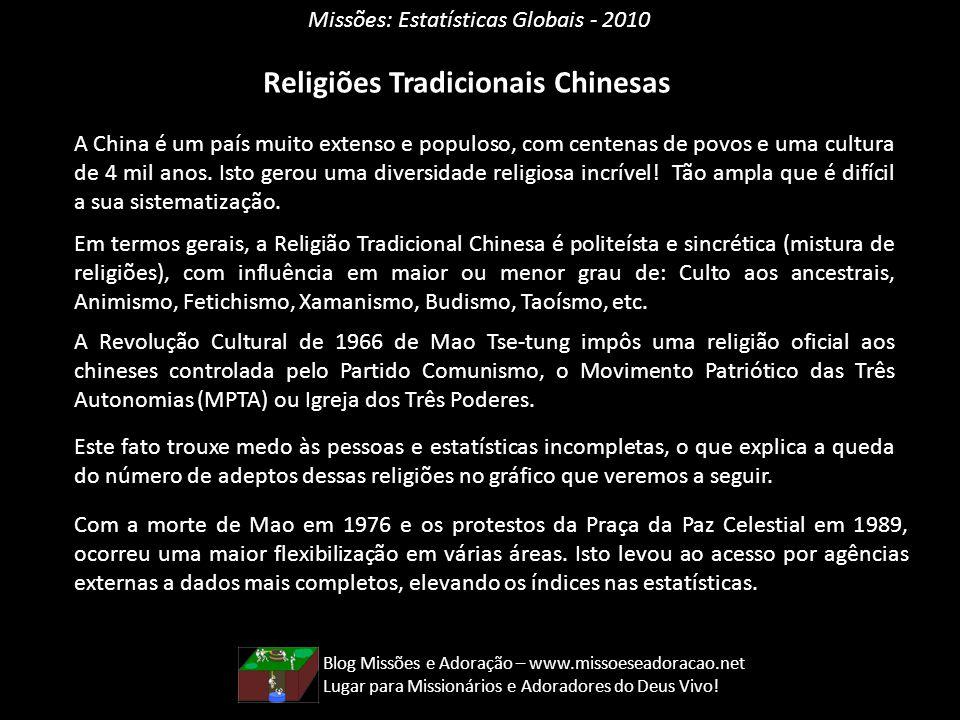Missões: Estatísticas Globais - 2010 Religiões Tradicionais Chinesas A China é um país muito extenso e populoso, com centenas de povos e uma cultura d