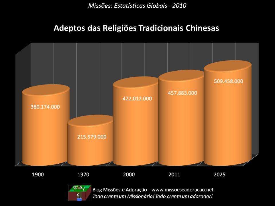 Missões: Estatísticas Globais - 2010 Adeptos das Religiões Tradicionais Chinesas Blog Missões e Adoração – www.missoeseadoracao.net Todo crente um Mis
