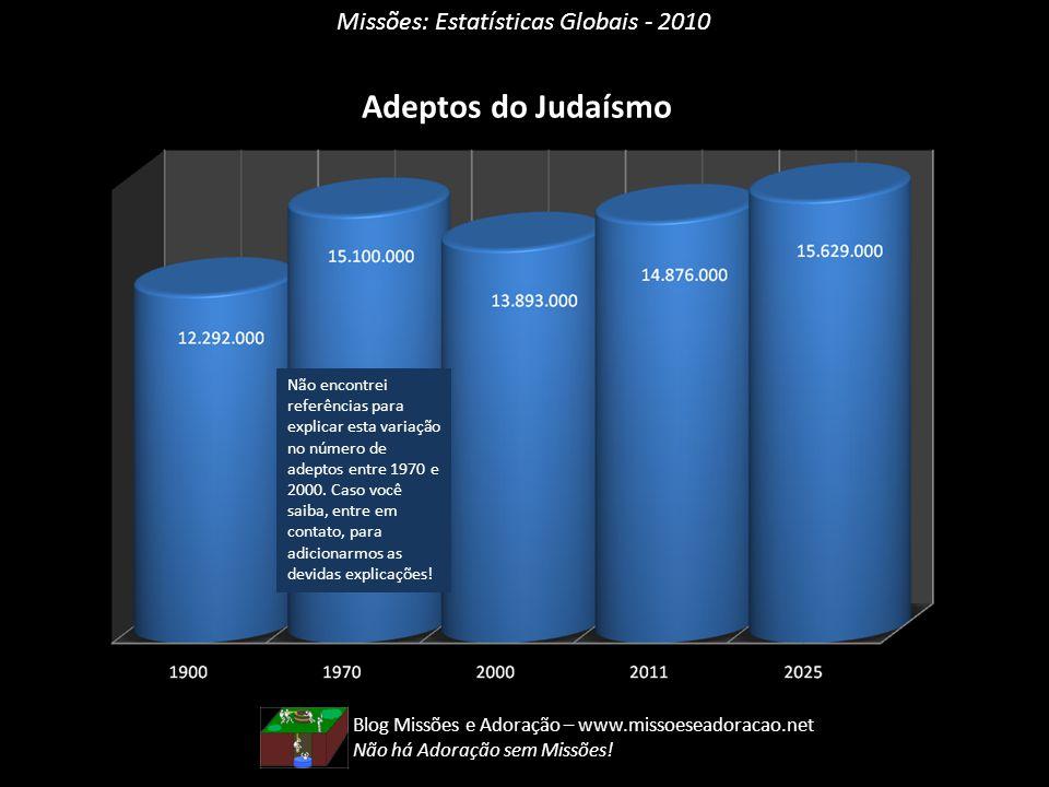 Missões: Estatísticas Globais - 2010 Adeptos do Judaísmo Não encontrei referências para explicar esta variação no número de adeptos entre 1970 e 2000.