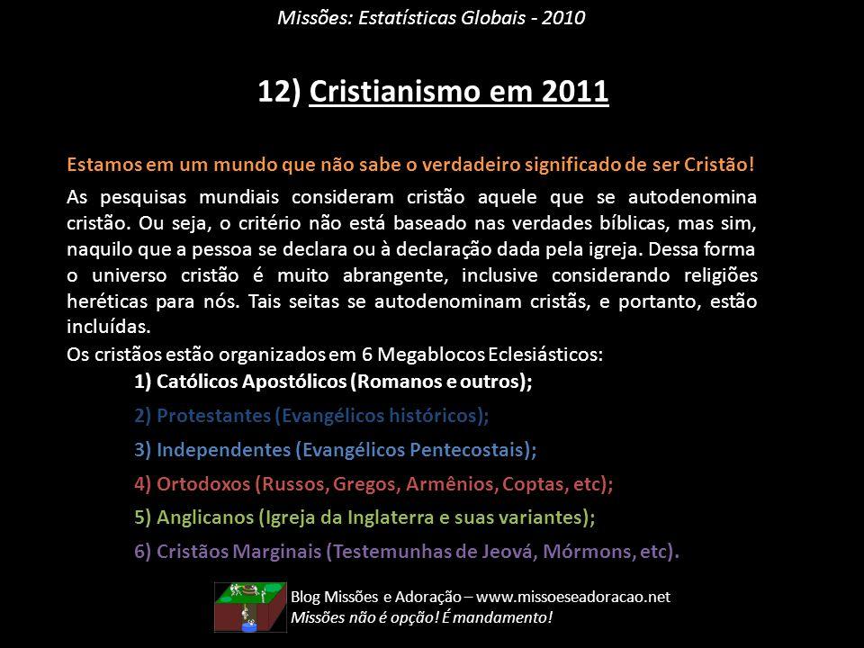 Missões: Estatísticas Globais - 2010 12) Cristianismo em 2011 Estamos em um mundo que não sabe o verdadeiro significado de ser Cristão! As pesquisas m