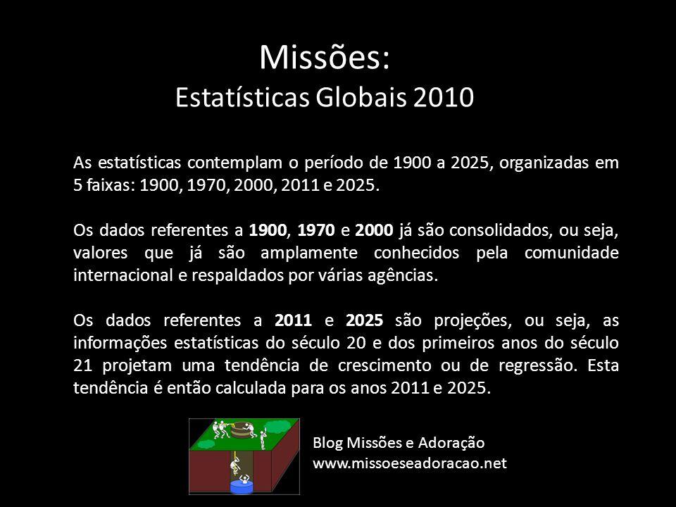 Missões: Estatísticas Globais 2010 As estatísticas contemplam o período de 1900 a 2025, organizadas em 5 faixas: 1900, 1970, 2000, 2011 e 2025. Os dad