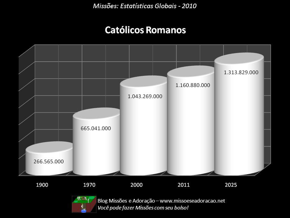Missões: Estatísticas Globais - 2010 Blog Missões e Adoração – www.missoeseadoracao.net Você pode fazer Missões com seu bolso!