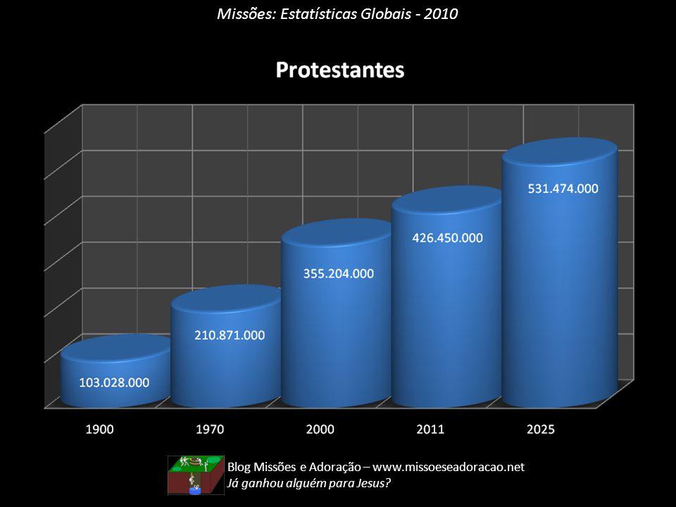 Missões: Estatísticas Globais - 2010 Blog Missões e Adoração – www.missoeseadoracao.net Já ganhou alguém para Jesus?