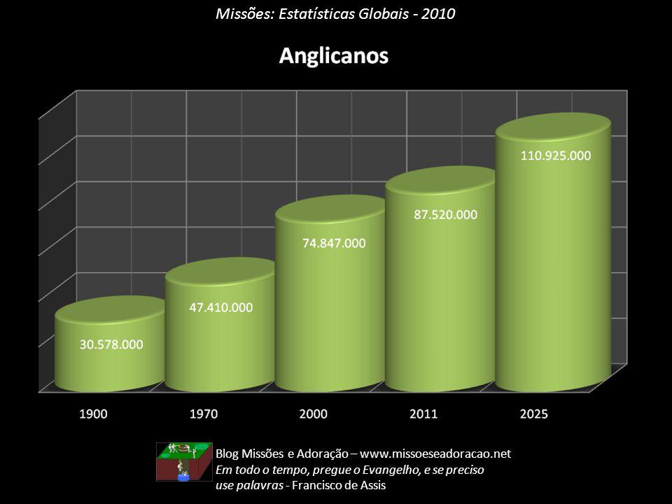 Missões: Estatísticas Globais - 2010 Blog Missões e Adoração – www.missoeseadoracao.net Em todo o tempo, pregue o Evangelho, e se preciso use palavras