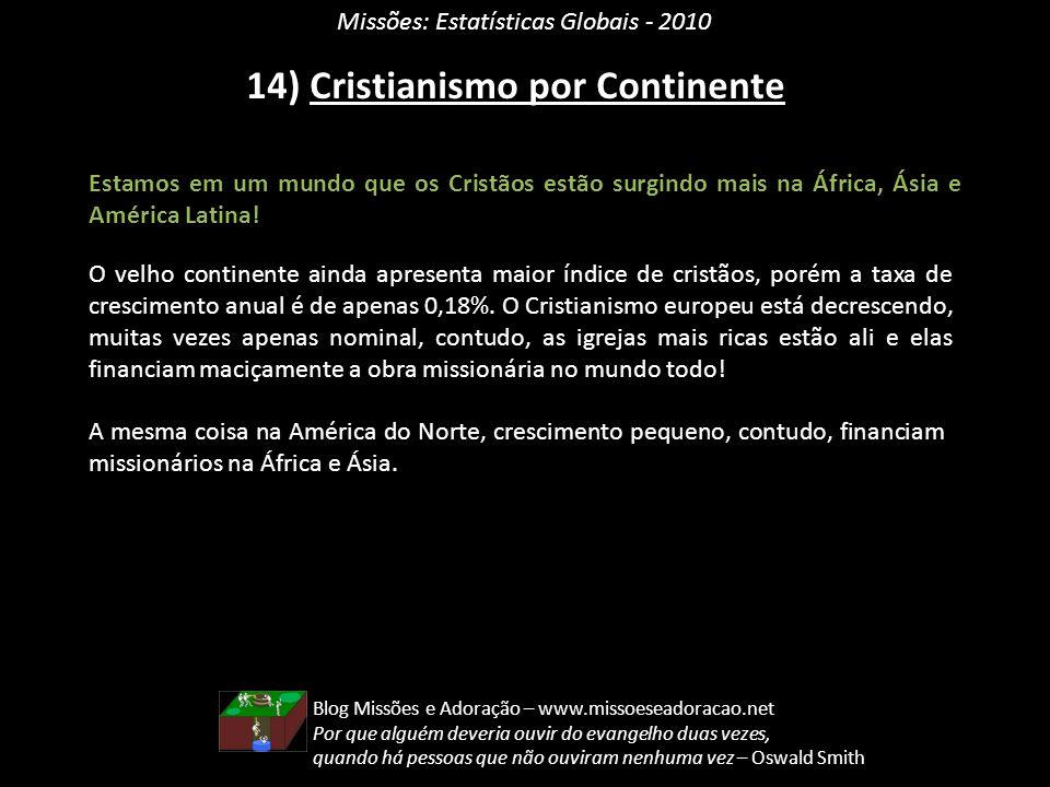Missões: Estatísticas Globais - 2010 14) Cristianismo por Continente Estamos em um mundo que os Cristãos estão surgindo mais na África, Ásia e América