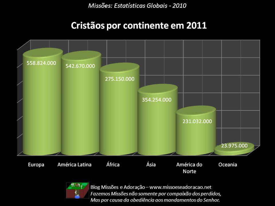 Missões: Estatísticas Globais - 2010 Blog Missões e Adoração – www.missoeseadoracao.net Fazemos Missões não somente por compaixão dos perdidos, Mas po