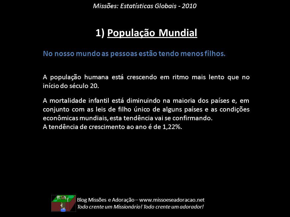 Blog Missões e Adoração – www.missoeseadoracao.net Todo crente um Missionário! Todo crente um adorador! 1) População Mundial Missões: Estatísticas Glo