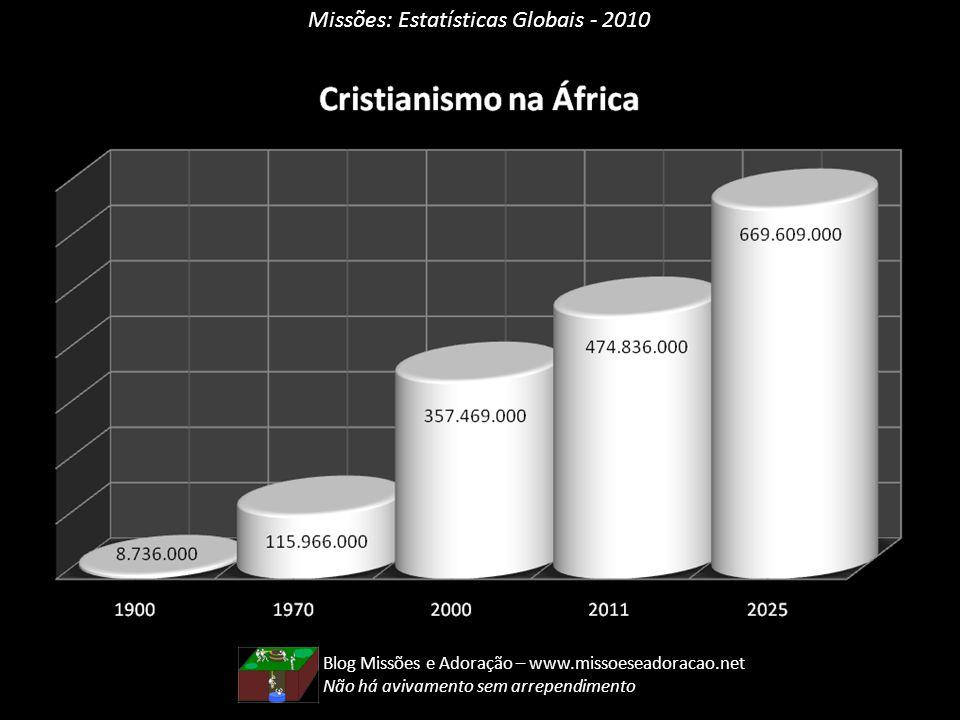 Missões: Estatísticas Globais - 2010 Blog Missões e Adoração – www.missoeseadoracao.net Não há avivamento sem arrependimento