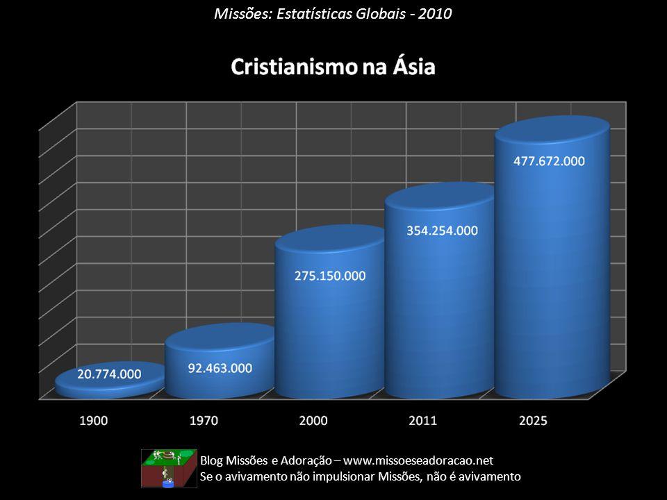 Missões: Estatísticas Globais - 2010 Blog Missões e Adoração – www.missoeseadoracao.net Se o avivamento não impulsionar Missões, não é avivamento