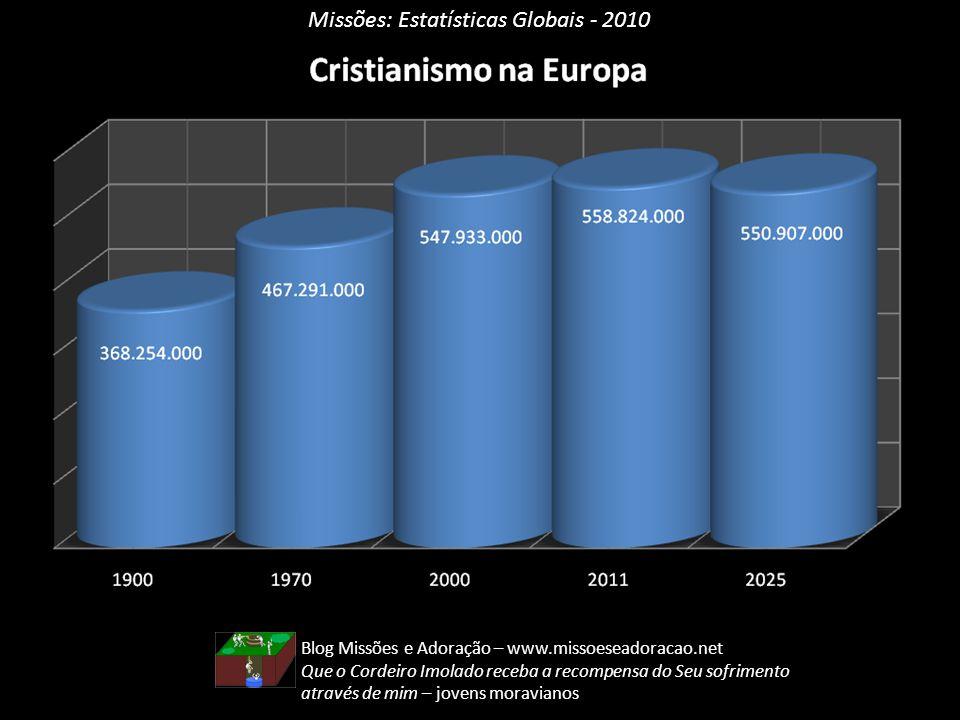 Missões: Estatísticas Globais - 2010 Blog Missões e Adoração – www.missoeseadoracao.net Que o Cordeiro Imolado receba a recompensa do Seu sofrimento a