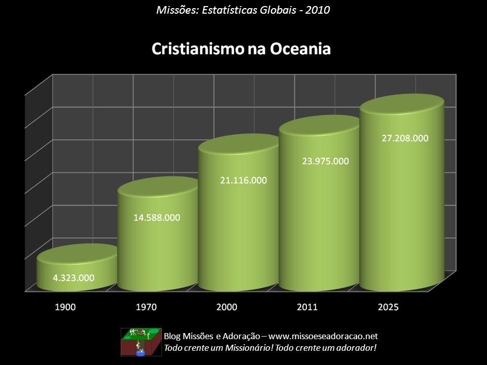 Missões: Estatísticas Globais - 2010 Blog Missões e Adoração – www.missoeseadoracao.net Todo crente um Missionário! Todo crente um adorador!
