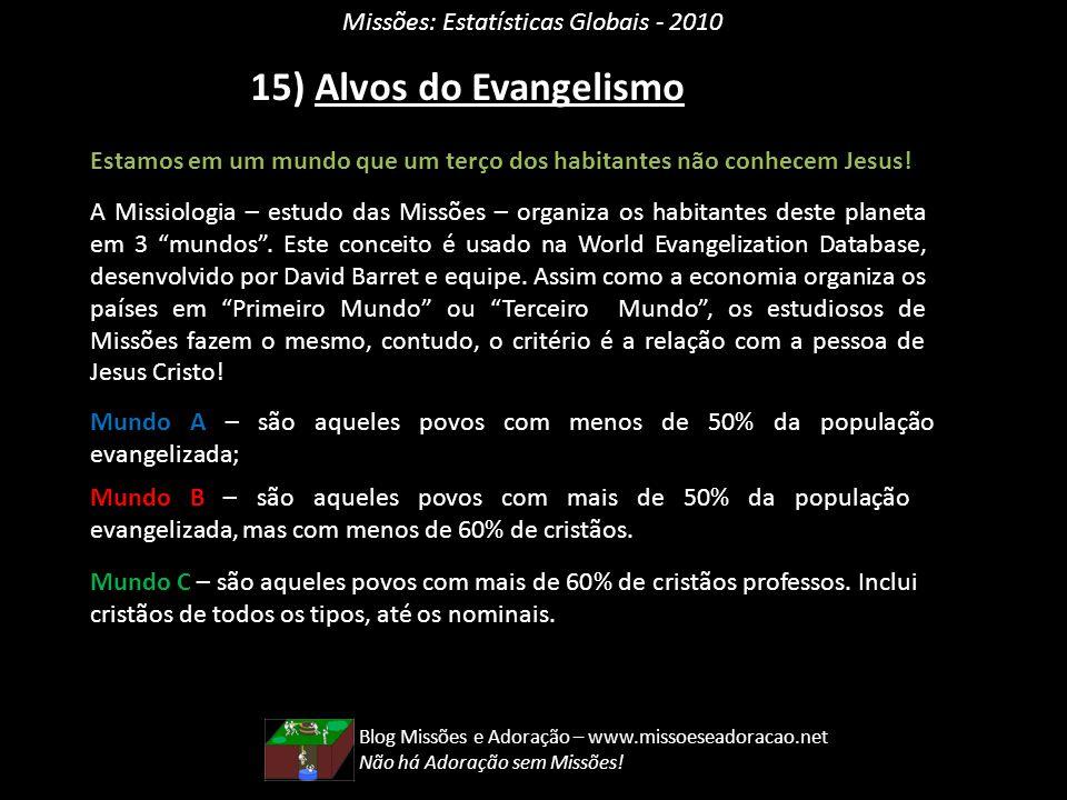 Missões: Estatísticas Globais - 2010 15) Alvos do Evangelismo Estamos em um mundo que um terço dos habitantes não conhecem Jesus! A Missiologia – estu