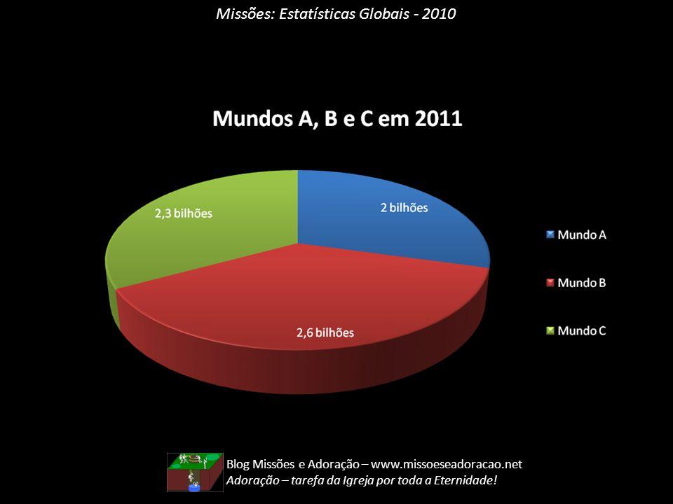 Missões: Estatísticas Globais - 2010 Blog Missões e Adoração – www.missoeseadoracao.net Adoração – tarefa da Igreja por toda a Eternidade!