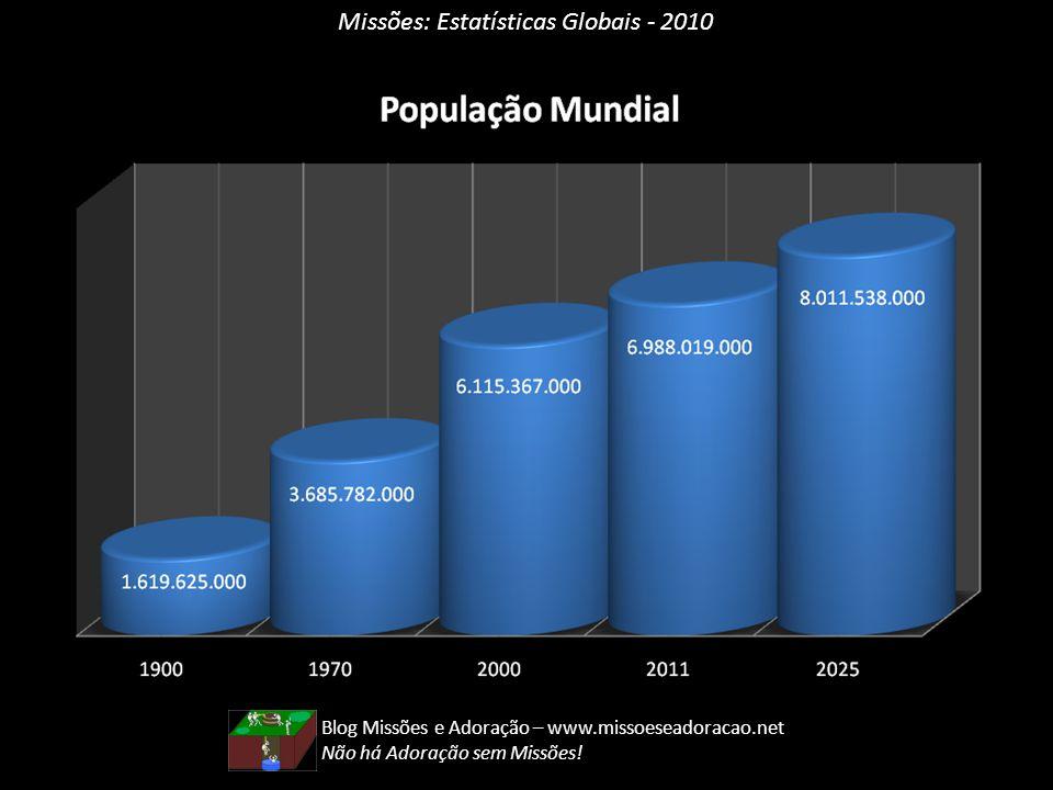 Missões: Estatísticas Globais - 2010 Blog Missões e Adoração – www.missoeseadoracao.net Não há Adoração sem Missões!