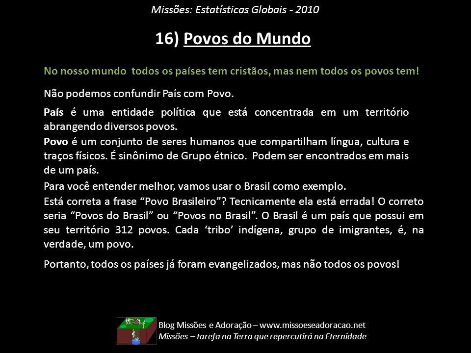 Missões: Estatísticas Globais - 2010 No nosso mundo todos os países tem cristãos, mas nem todos os povos tem! Não podemos confundir País com Povo. Par