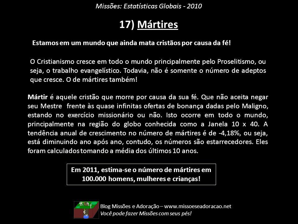 Missões: Estatísticas Globais - 2010 17) Mártires Estamos em um mundo que ainda mata cristãos por causa da fé! Em 2011, estima-se o número de mártires
