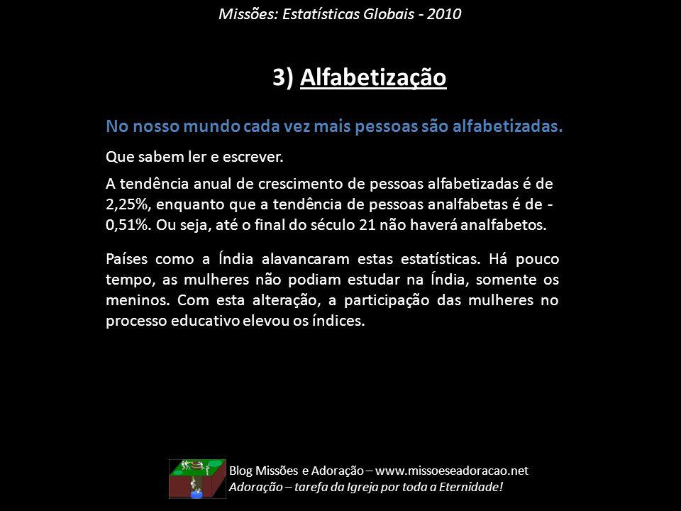 Missões: Estatísticas Globais - 2010 3) Alfabetização No nosso mundo cada vez mais pessoas são alfabetizadas. Que sabem ler e escrever. A tendência an