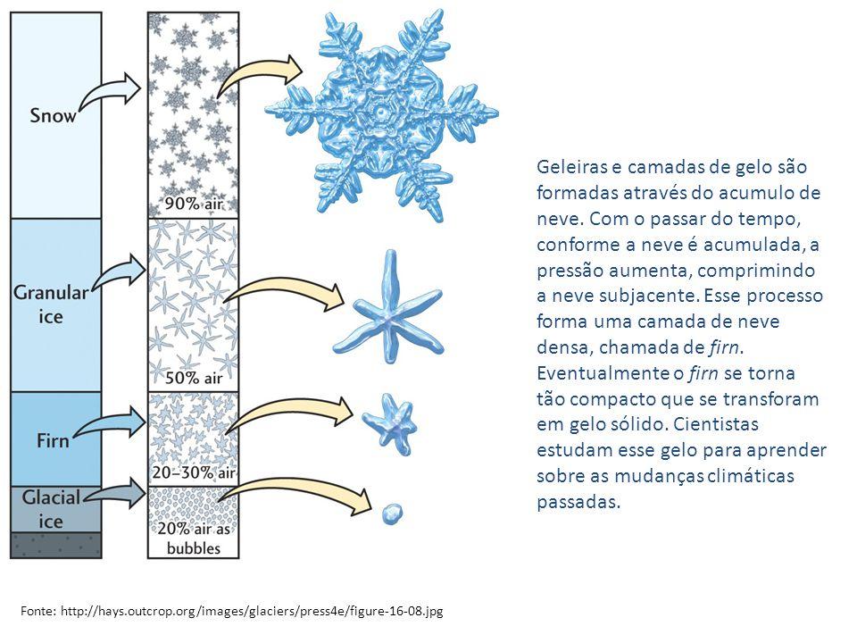 Fonte: http://hays.outcrop.org/images/glaciers/press4e/figure-16-08.jpg Geleiras e camadas de gelo são formadas através do acumulo de neve. Com o pass