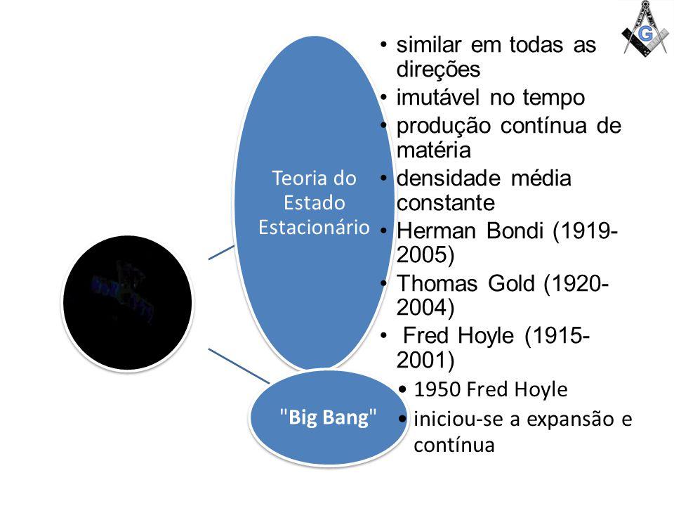 Teoria do Estado Estacionário similar em todas as direções imutável no tempo produção contínua de matéria densidade média constante Herman Bondi (1919- 2005) Thomas Gold (1920- 2004) Fred Hoyle (1915- 2001) Big Bang 1950 Fred Hoyle iniciou-se a expansão e contínua