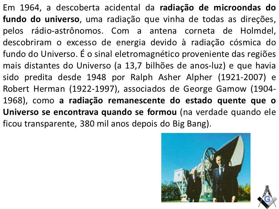 Em 1964, a descoberta acidental da radiação de microondas do fundo do universo, uma radiação que vinha de todas as direções, pelos rádio-astrônomos.