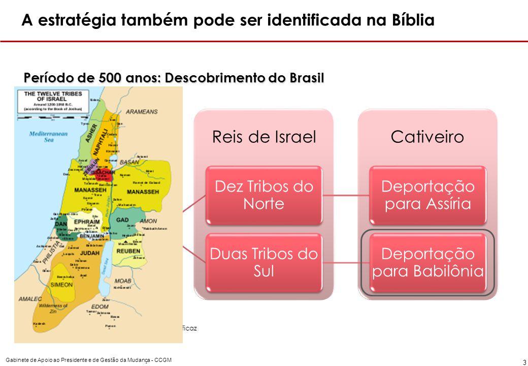 Gabinete de Apoio ao Presidente e de Gestão da Mudança - CCGM 3 Período de 500 anos: Descobrimento do Brasil A estratégia também pode ser identificada