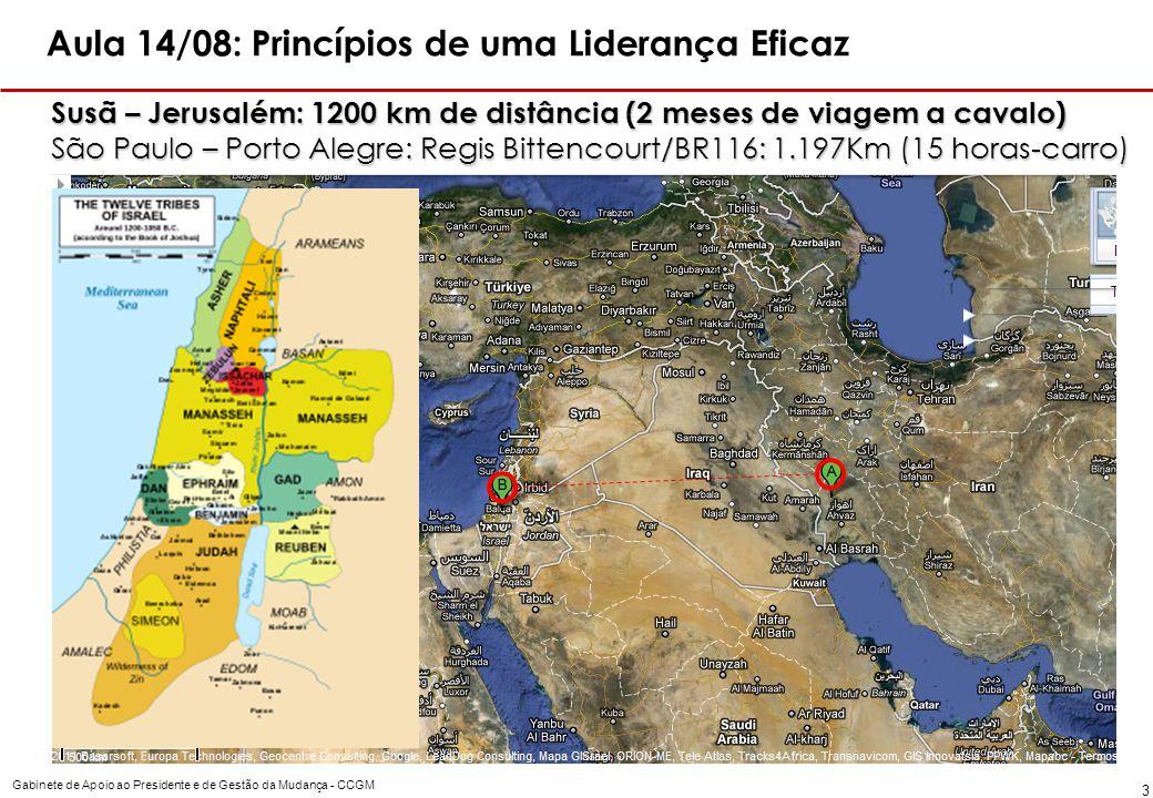 Gabinete de Apoio ao Presidente e de Gestão da Mudança - CCGM 3 Susã – Jerusalém: 1200 km de distância (2 meses de viagem a cavalo) São Paulo – Porto