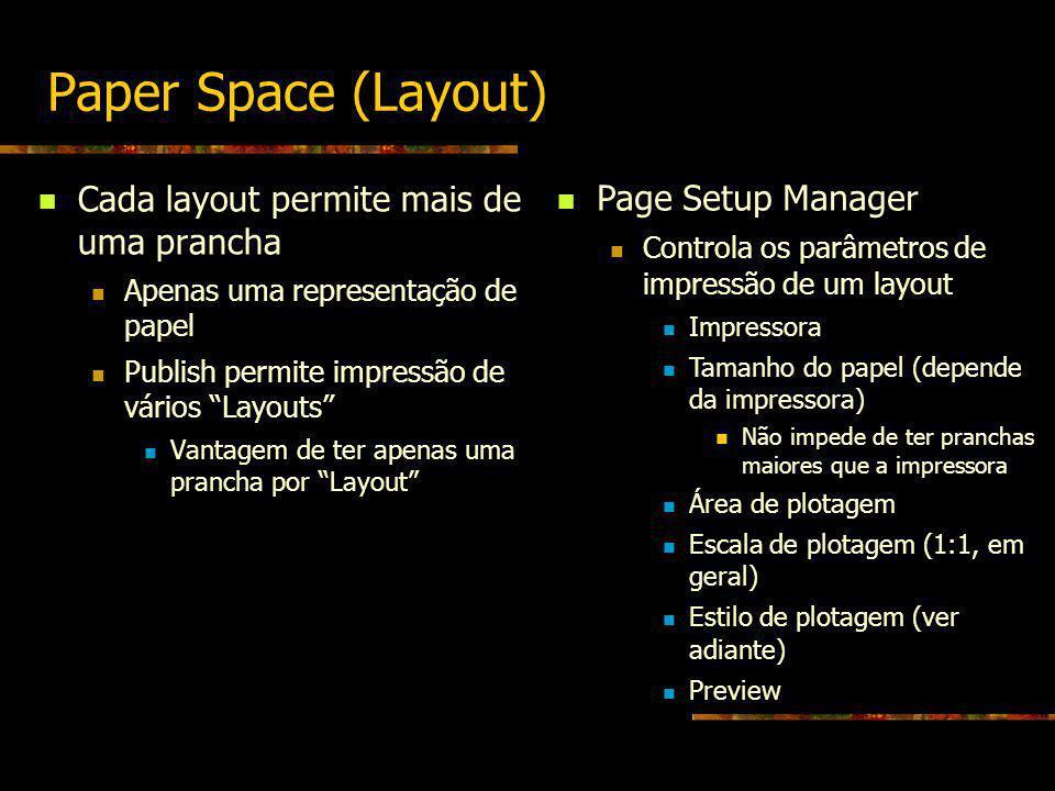 Paper Space (Layout) Cada layout permite mais de uma prancha Apenas uma representação de papel Publish permite impressão de vários Layouts Vantagem de