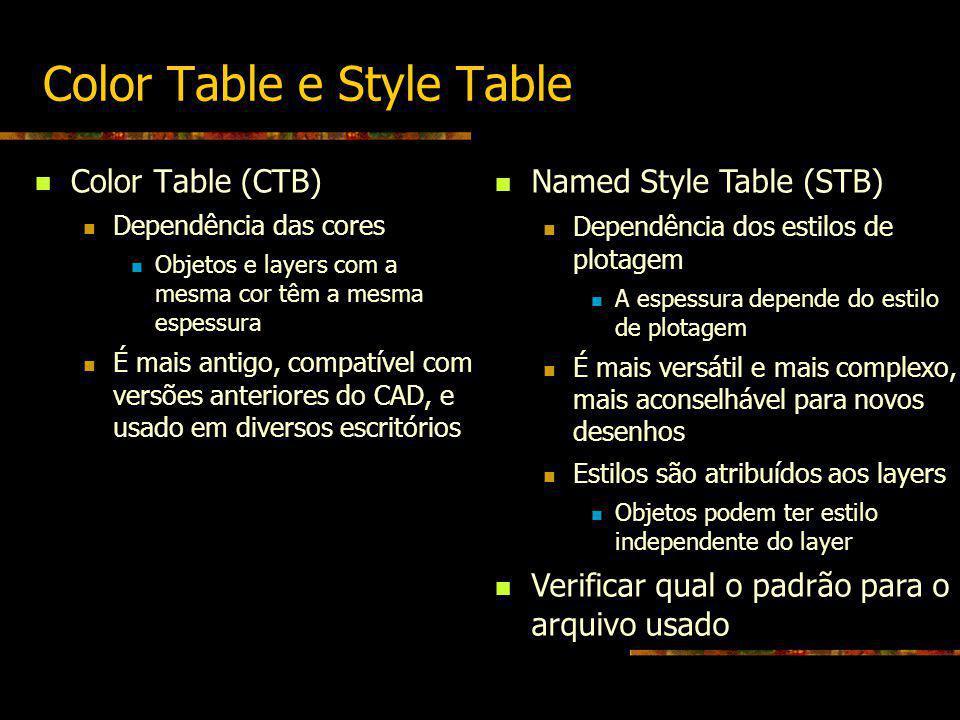 Color Table e Style Table Color Table (CTB) Dependência das cores Objetos e layers com a mesma cor têm a mesma espessura É mais antigo, compatível com