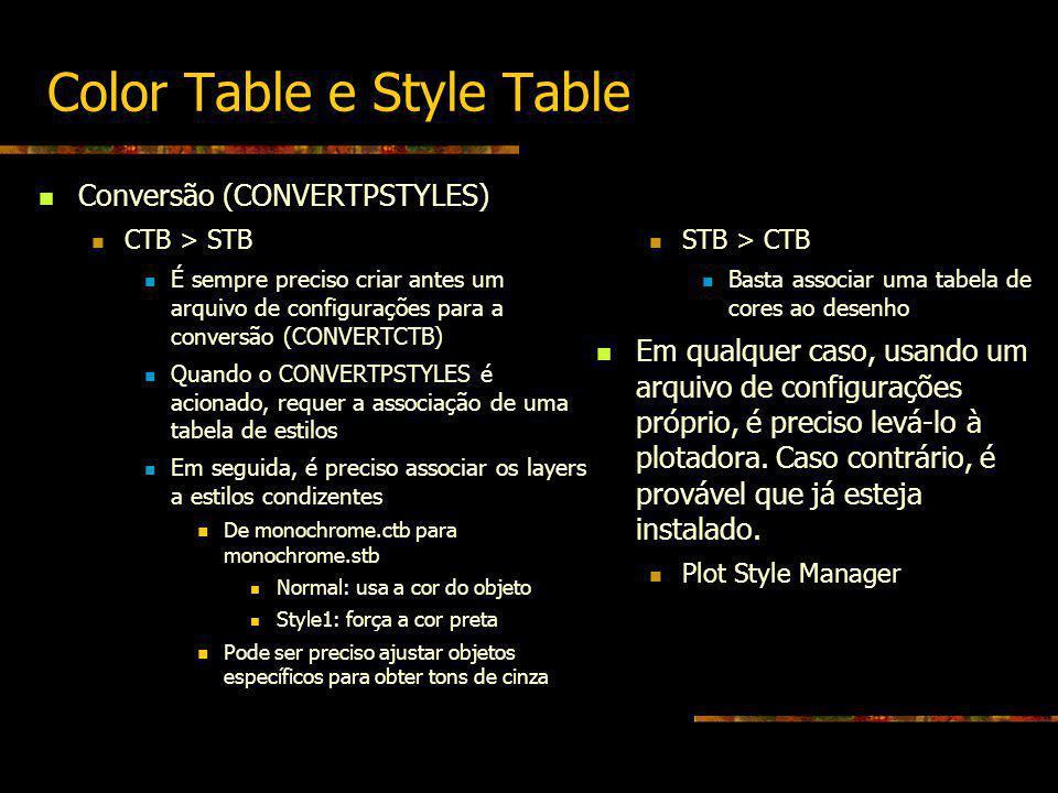 Color Table e Style Table Conversão (CONVERTPSTYLES) CTB > STB É sempre preciso criar antes um arquivo de configurações para a conversão (CONVERTCTB)