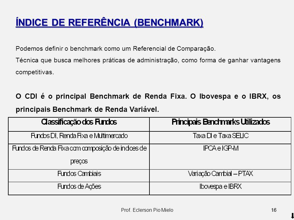 ÍNDICE DE REFERÊNCIA (BENCHMARK) Podemos definir o benchmark como um Referencial de Comparação. Técnica que busca melhores práticas de administração,