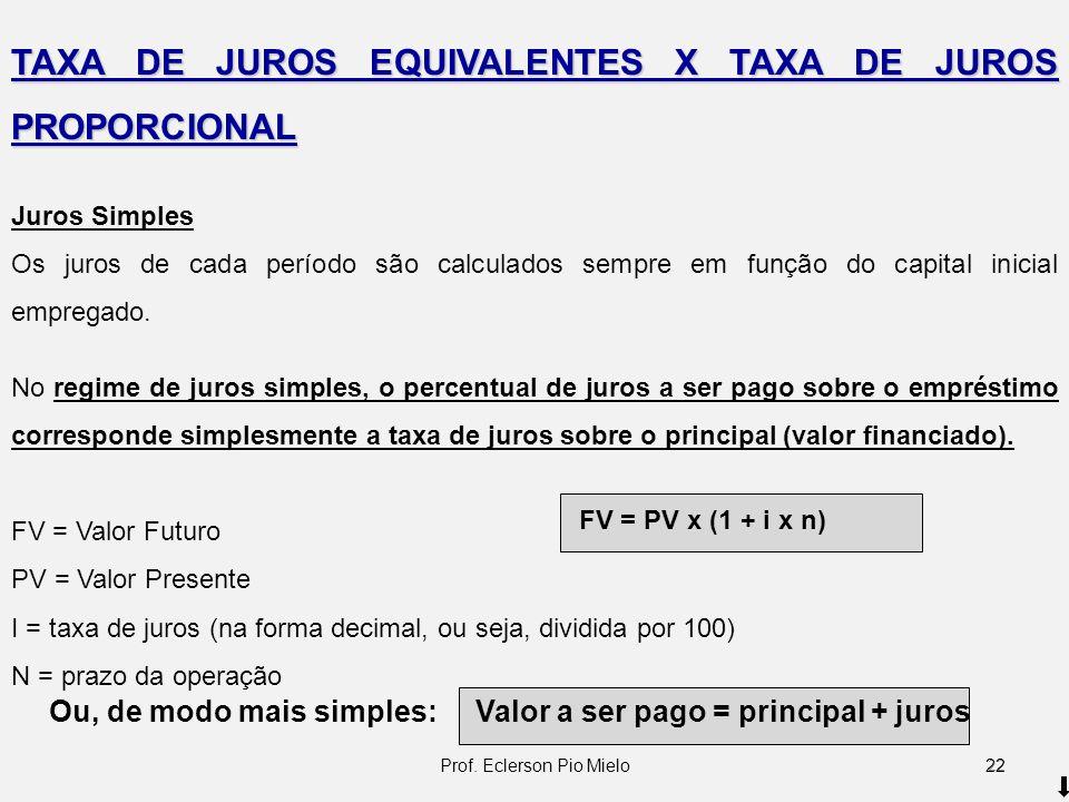 TAXA DE JUROS EQUIVALENTES X TAXA DE JUROS PROPORCIONAL Juros Simples Os juros de cada período são calculados sempre em função do capital inicial empr