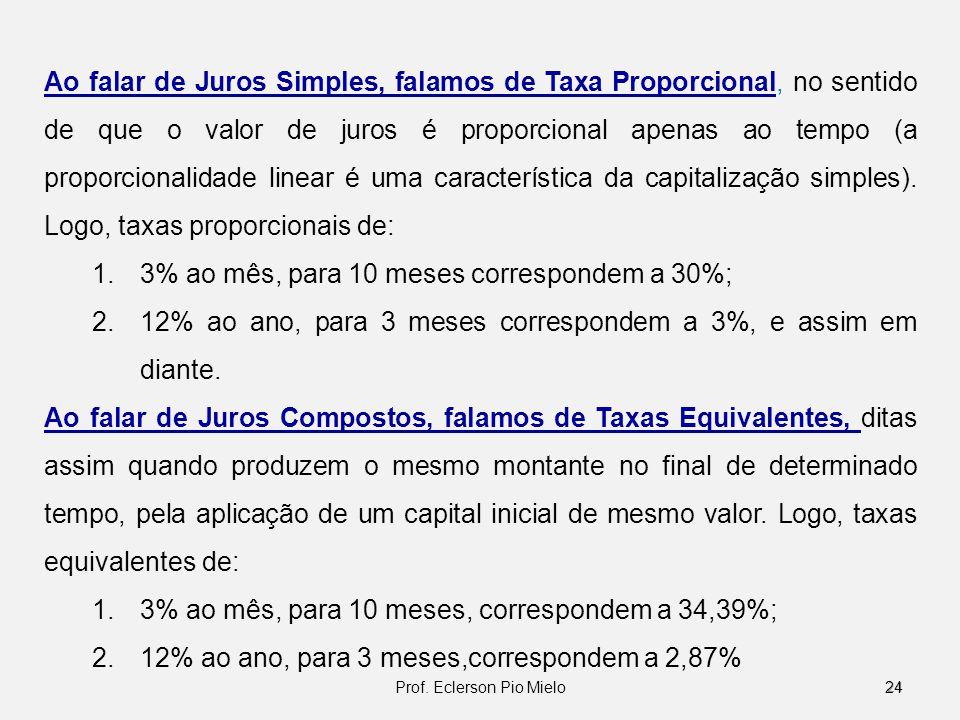 Ao falar de Juros Simples, falamos de Taxa Proporcional, no sentido de que o valor de juros é proporcional apenas ao tempo (a proporcionalidade linear
