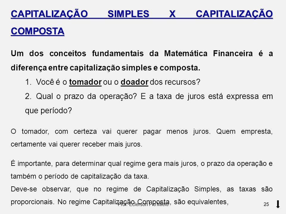 CAPITALIZAÇÃO SIMPLES X CAPITALIZAÇÃO COMPOSTA Um dos conceitos fundamentais da Matemática Financeira é a diferença entre capitalização simples e comp