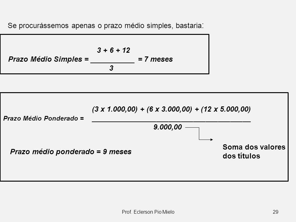 29Prof. Eclerson Pio Mielo Se procurássemos apenas o prazo médio simples, bastaria : 3 + 6 + 12 Prazo Médio Simples = ___________ = 7 meses 3 (3 x 1.0