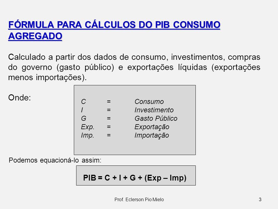 FÓRMULA PARA CÁLCULOS DO PIB CONSUMO AGREGADO Calculado a partir dos dados de consumo, investimentos, compras do governo (gasto público) e exportações