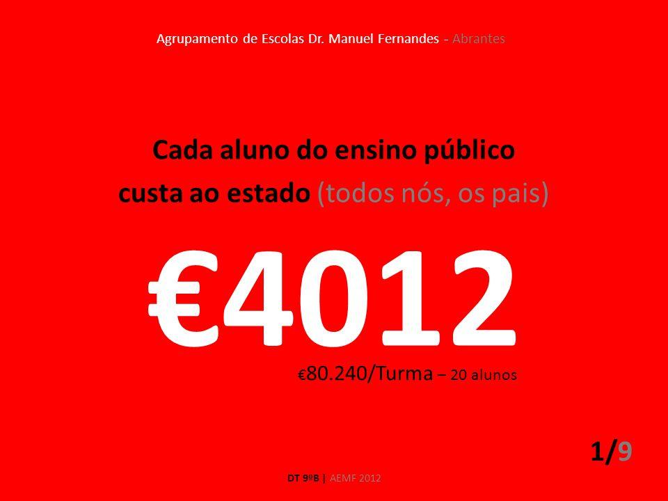 4012 Cada aluno do ensino público custa ao estado (todos nós, os pais) 1/9 DT 9ºB | AEMF 2012 Agrupamento de Escolas Dr.