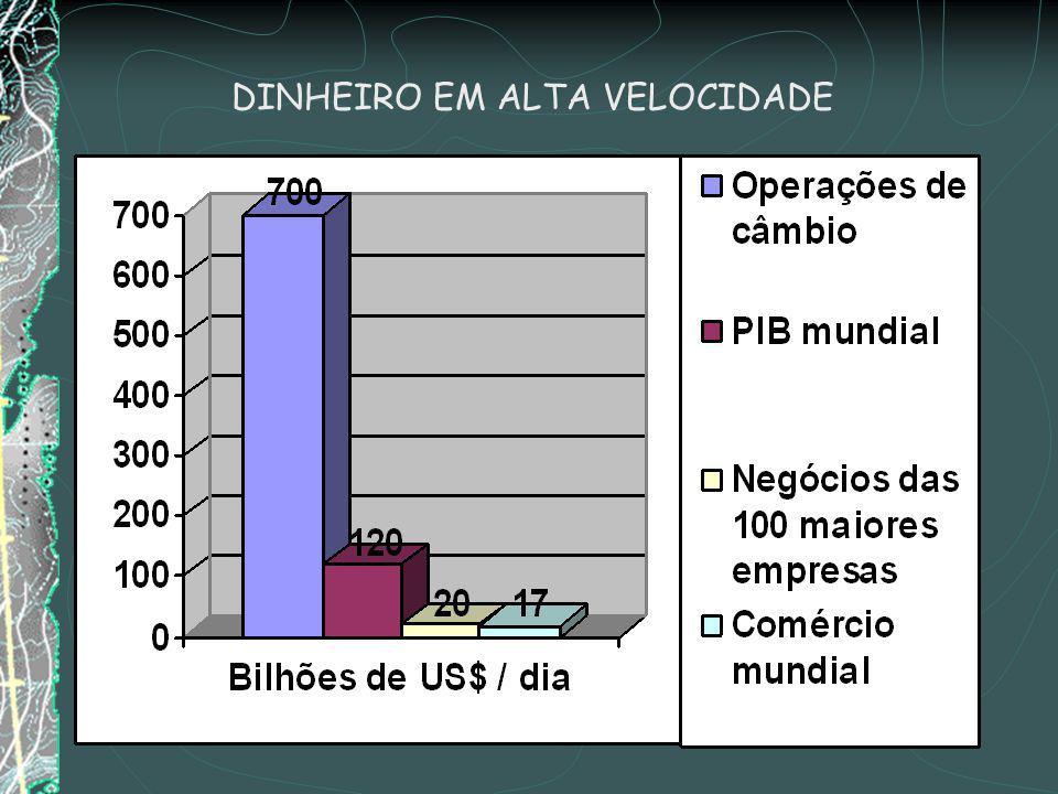 DINHEIRO EM ALTA VELOCIDADE