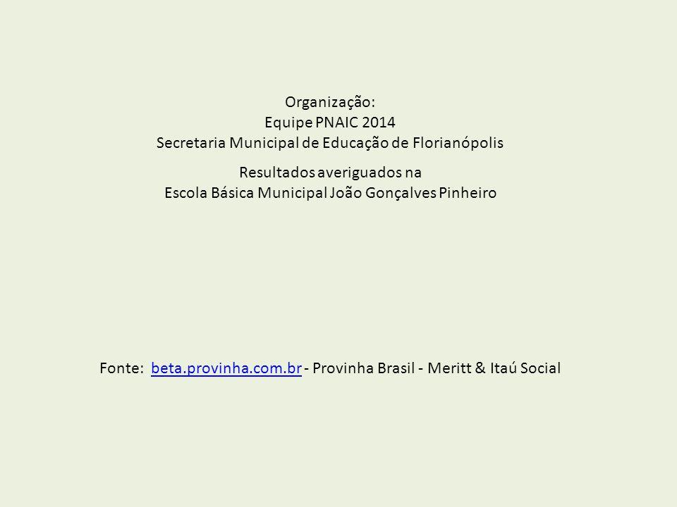 Fonte: beta.provinha.com.br - Provinha Brasil - Meritt & Itaú Socialbeta.provinha.com.br Organização: Equipe PNAIC 2014 Secretaria Municipal de Educaç