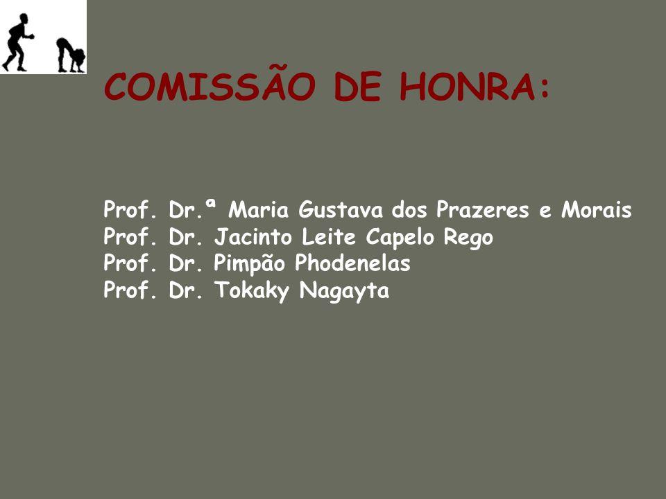 Prof.Dr.ª Maria Gustava dos Prazeres e Morais Prof.