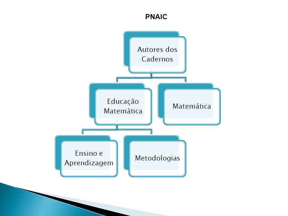 PNAIC Autores dos Cadernos Educação Matemática Ensino e Aprendizagem MetodologiasMatemática