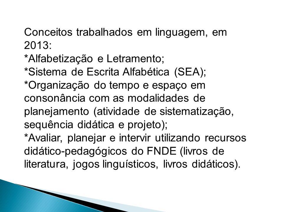 Conceitos trabalhados em linguagem, em 2013: *Alfabetização e Letramento; *Sistema de Escrita Alfabética (SEA); *Organização do tempo e espaço em cons