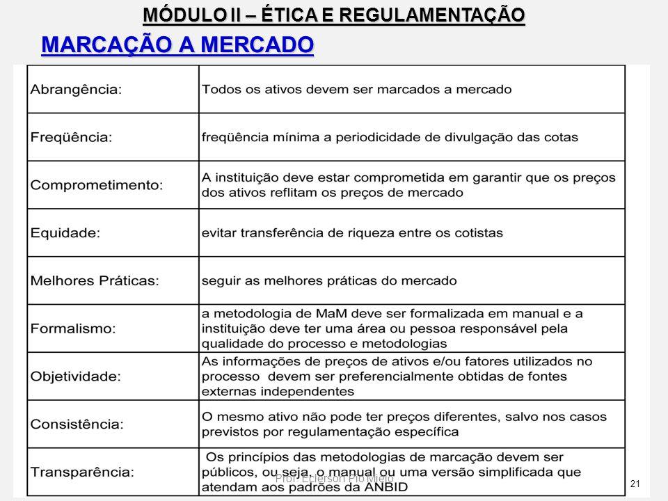 MÓDULO II – ÉTICA E REGULAMENTAÇÃO MARCAÇÃO A MERCADO 21 Prof. Eclerson Pio Mielo
