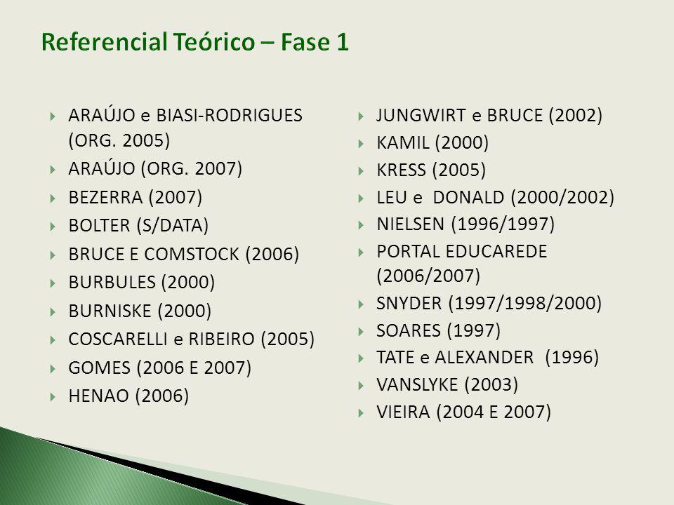 ARAÚJO e BIASI-RODRIGUES (ORG. 2005) ARAÚJO (ORG. 2007) BEZERRA (2007) BOLTER (S/DATA) BRUCE E COMSTOCK (2006) BURBULES (2000) BURNISKE (2000) COSCARE