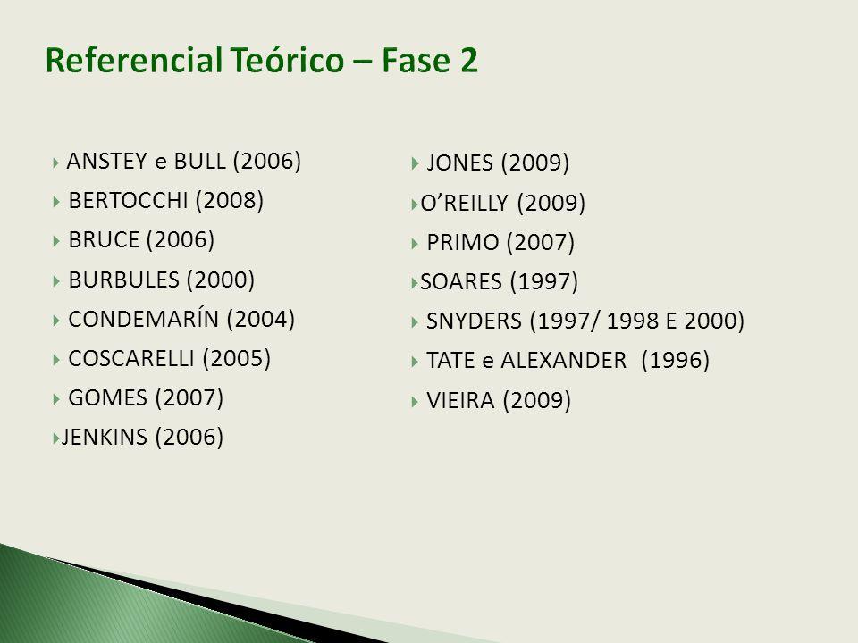 ANSTEY e BULL (2006) BERTOCCHI (2008) BRUCE (2006) BURBULES (2000) CONDEMARÍN (2004) COSCARELLI (2005) GOMES (2007) JENKINS (2006) JONES (2009) OREILL