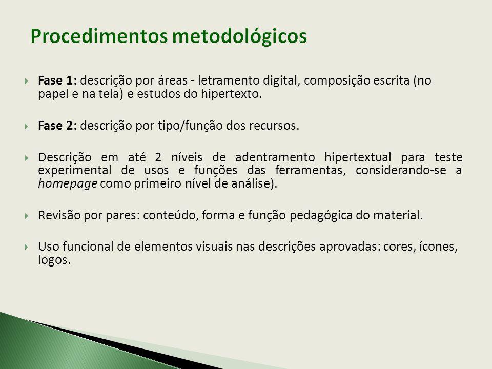 Fase 1: descrição por áreas - letramento digital, composição escrita (no papel e na tela) e estudos do hipertexto. Fase 2: descrição por tipo/função d