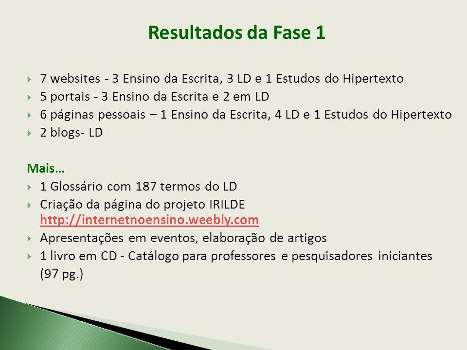 7 websites - 3 Ensino da Escrita, 3 LD e 1 Estudos do Hipertexto 5 portais - 3 Ensino da Escrita e 2 em LD 6 páginas pessoais – 1 Ensino da Escrita, 4