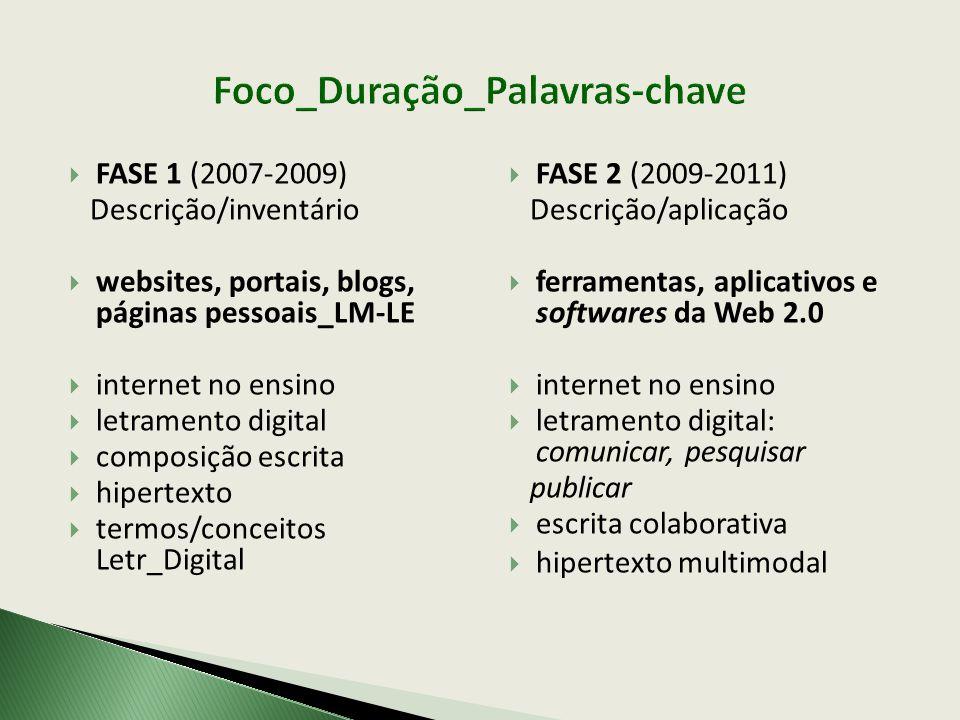 FASE 1 (2007-2009) Descrição/inventário websites, portais, blogs, páginas pessoais_LM-LE internet no ensino letramento digital composição escrita hipe