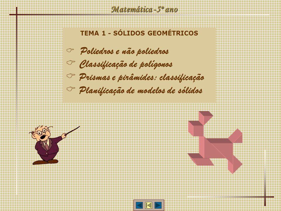 Matemática -5º ano TEMA 1 - SÓLIDOS GEOMÉTRICOS Poliedros e não poliedros Classificação de polígonos Prismas e pirâmides: classificação Planificação d